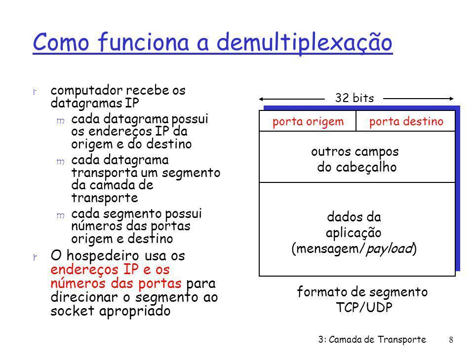 r computador recebe os datagramas IP m cada datagrama possui os endereços IP da origem e do destino m cada datagrama transporta um segmento da camada
