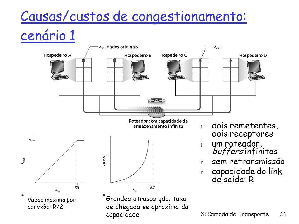 Causas/custos de congestionamento: cenário 1 r dois remetentes, dois receptores r um roteador, buffers infinitos r sem retransmissão r capacidade do l