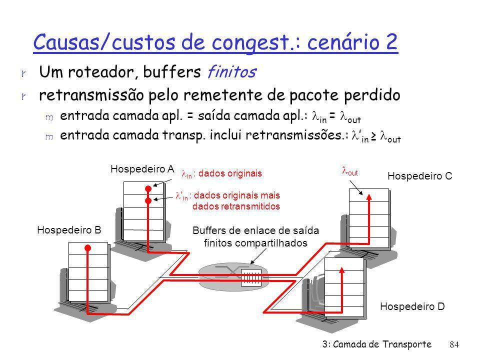 Causas/custos de congest.: cenário 2 r Um roteador, buffers finitos r retransmissão pelo remetente de pacote perdido m entrada camada apl. = saída cam