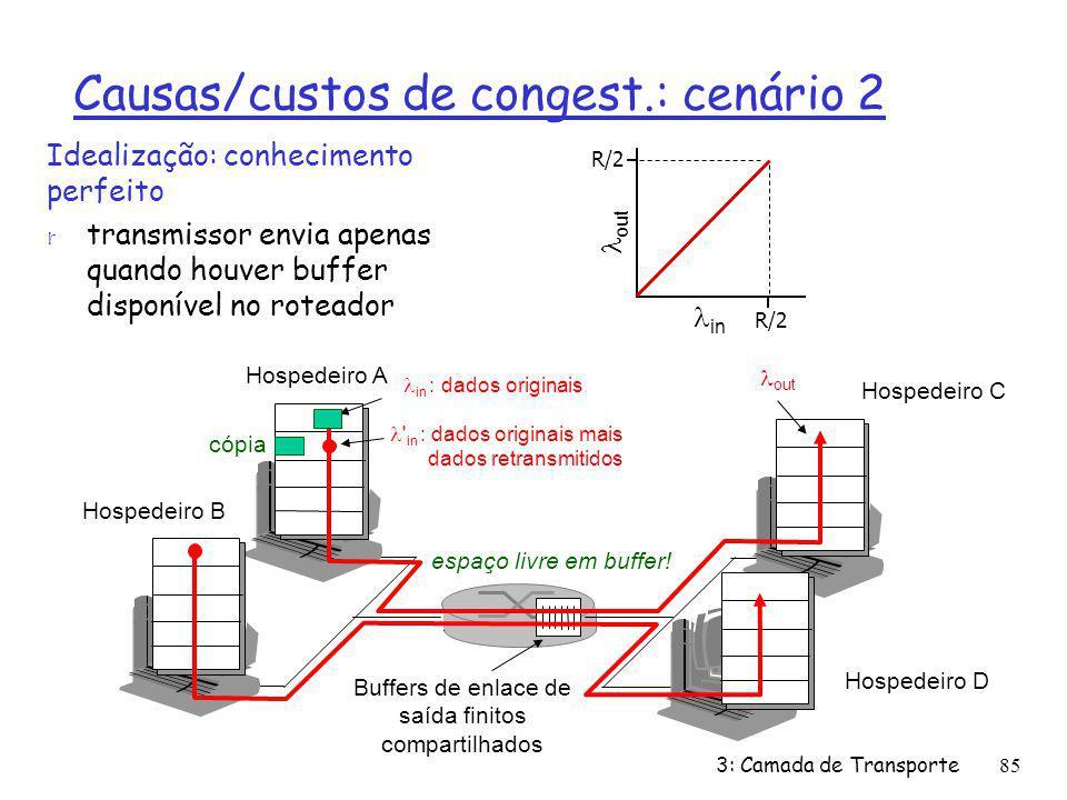 Causas/custos de congest.: cenário 2 Idealização: conhecimento perfeito r transmissor envia apenas quando houver buffer disponível no roteador Buffers