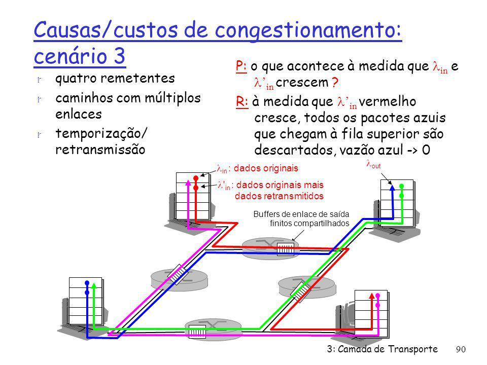 Causas/custos de congestionamento: cenário 3 r quatro remetentes r caminhos com múltiplos enlaces r temporização/ retransmissão P: o que acontece à me
