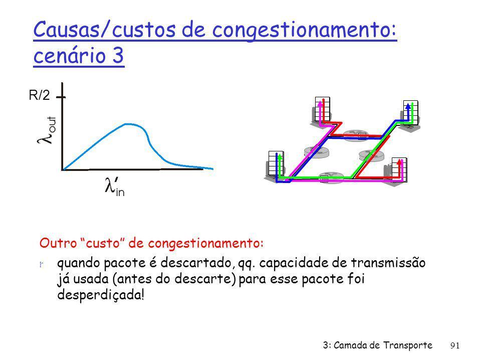 Causas/custos de congestionamento: cenário 3 Outro custo de congestionamento: r quando pacote é descartado, qq. capacidade de transmissão já usada (an