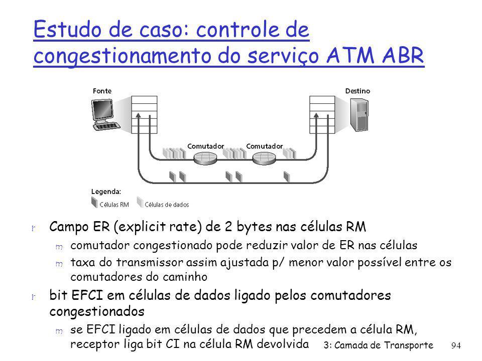 Estudo de caso: controle de congestionamento do serviço ATM ABR r Campo ER (explicit rate) de 2 bytes nas células RM m comutador congestionado pode re