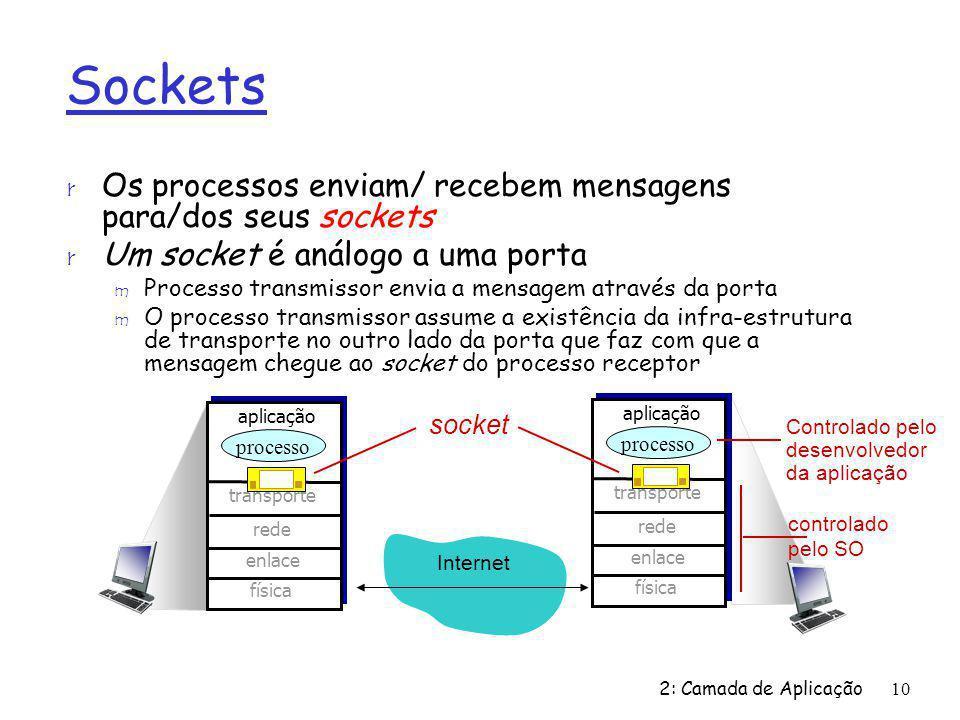 Sockets r Os processos enviam/ recebem mensagens para/dos seus sockets r Um socket é análogo a uma porta m Processo transmissor envia a mensagem atrav