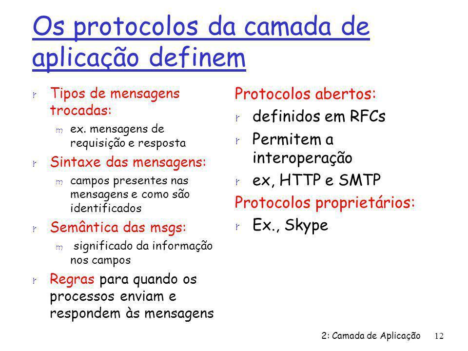 2: Camada de Aplicação12 Os protocolos da camada de aplicação definem r Tipos de mensagens trocadas: m ex. mensagens de requisição e resposta r Sintax
