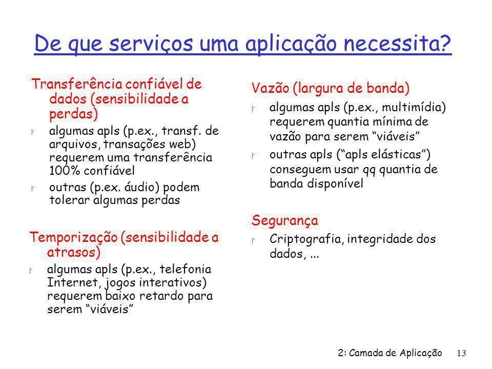 2: Camada de Aplicação13 De que serviços uma aplicação necessita? Transferência confiável de dados (sensibilidade a perdas) r algumas apls (p.ex., tra