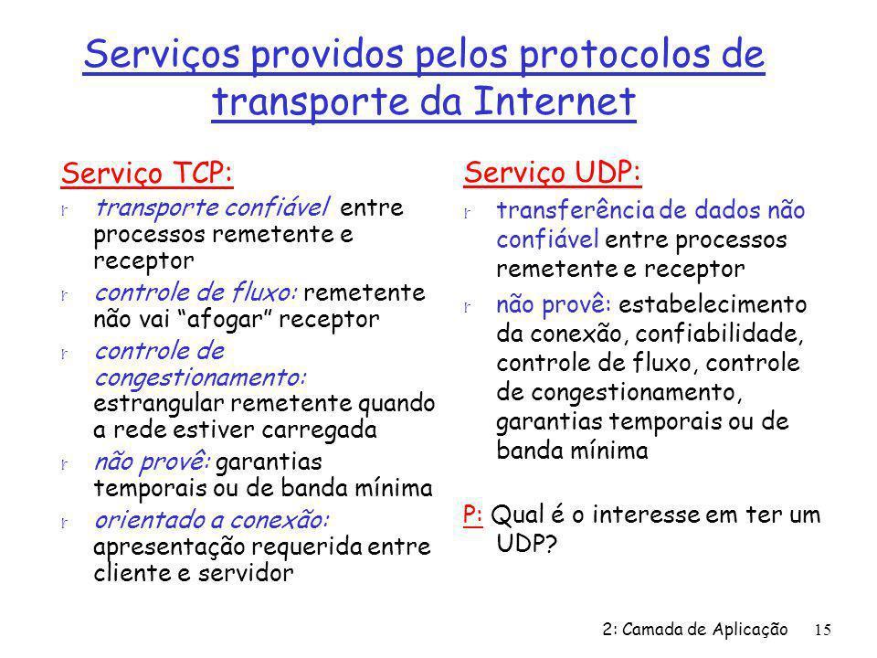 2: Camada de Aplicação15 Serviços providos pelos protocolos de transporte da Internet Serviço TCP: r transporte confiável entre processos remetente e