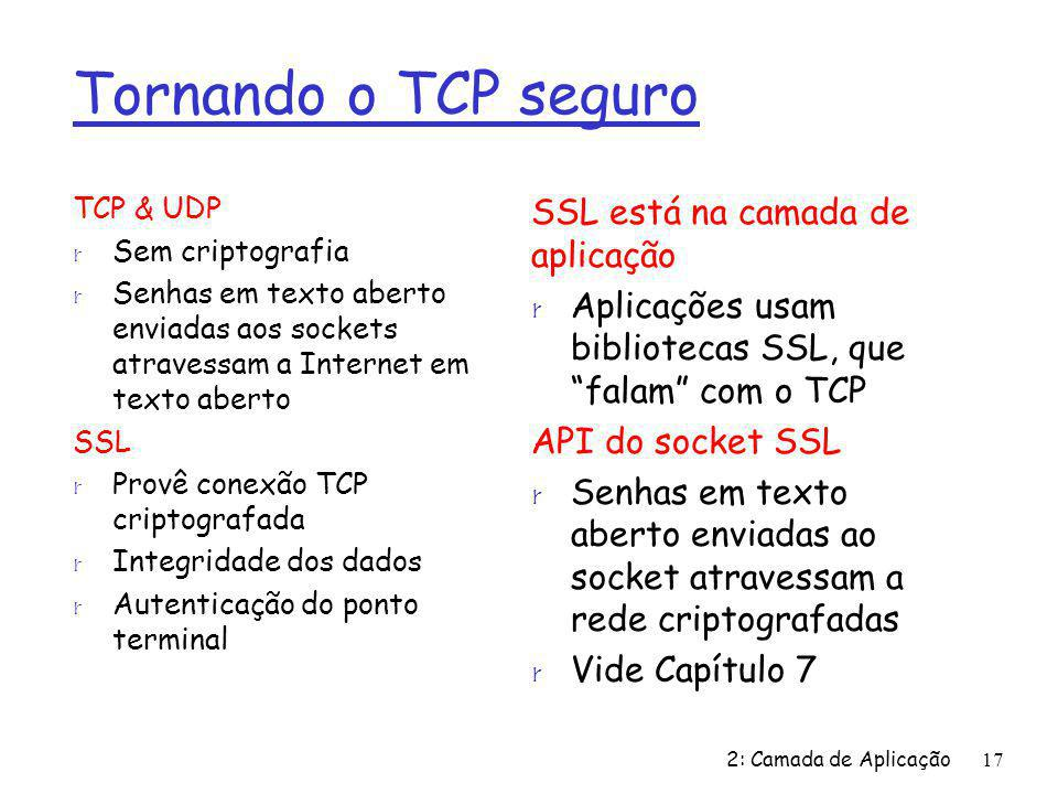 Tornando o TCP seguro TCP & UDP r Sem criptografia r Senhas em texto aberto enviadas aos sockets atravessam a Internet em texto aberto SSL r Provê conexão TCP criptografada r Integridade dos dados r Autenticação do ponto terminal SSL está na camada de aplicação r Aplicações usam bibliotecas SSL, que falam com o TCP API do socket SSL r Senhas em texto aberto enviadas ao socket atravessam a rede criptografadas r Vide Capítulo 7 2: Camada de Aplicação17