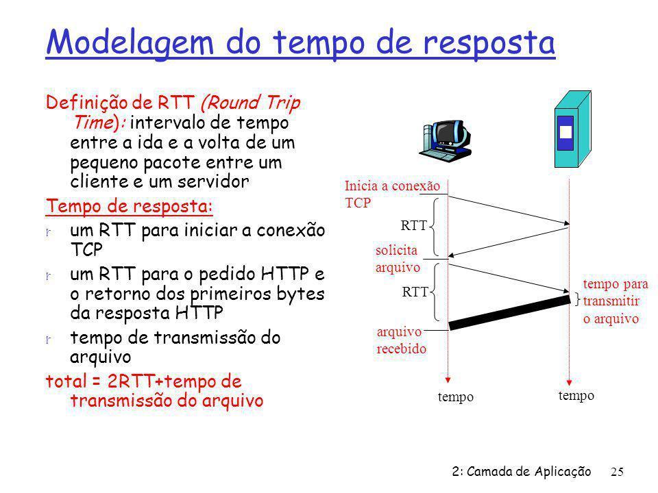 2: Camada de Aplicação25 Modelagem do tempo de resposta Definição de RTT (Round Trip Time): intervalo de tempo entre a ida e a volta de um pequeno pacote entre um cliente e um servidor Tempo de resposta: r um RTT para iniciar a conexão TCP r um RTT para o pedido HTTP e o retorno dos primeiros bytes da resposta HTTP r tempo de transmissão do arquivo total = 2RTT+tempo de transmissão do arquivo tempo para transmitir o arquivo Inicia a conexão TCP RTT solicita arquivo RTT arquivo recebido tempo