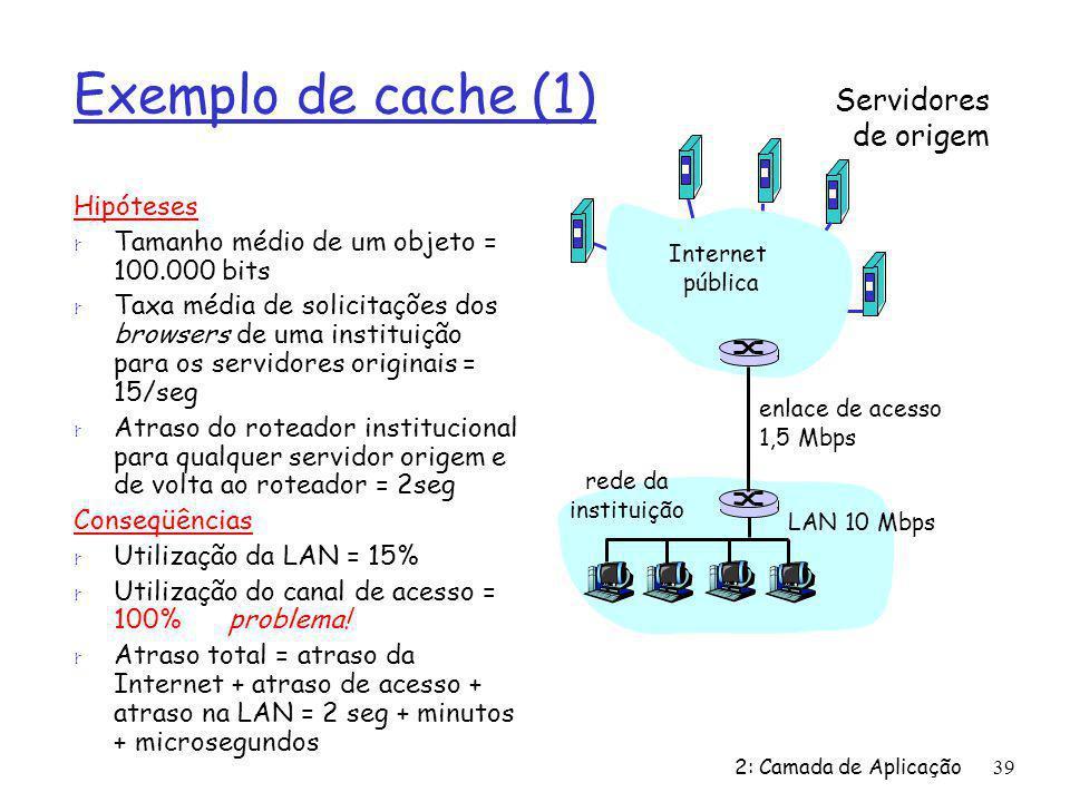 2: Camada de Aplicação39 Exemplo de cache (1) Hipóteses r Tamanho médio de um objeto = 100.000 bits r Taxa média de solicitações dos browsers de uma instituição para os servidores originais = 15/seg r Atraso do roteador institucional para qualquer servidor origem e de volta ao roteador = 2seg Conseqüências r Utilização da LAN = 15% r Utilização do canal de acesso = 100% problema.