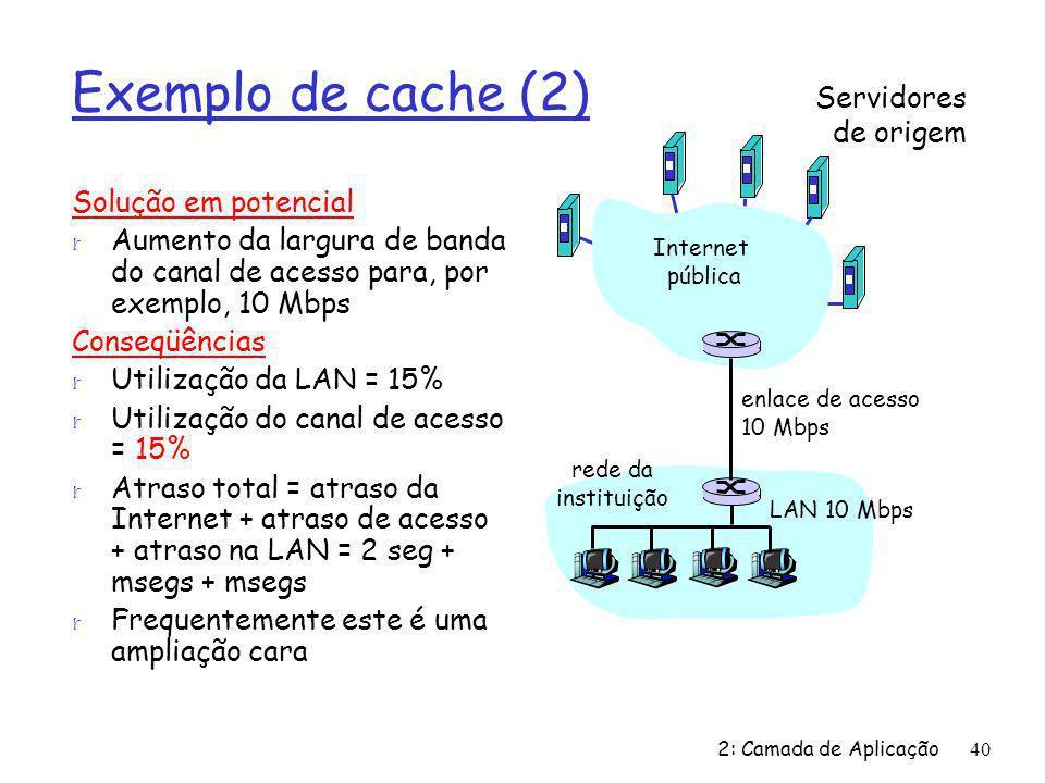 2: Camada de Aplicação40 Exemplo de cache (2) Solução em potencial r Aumento da largura de banda do canal de acesso para, por exemplo, 10 Mbps Conseqü