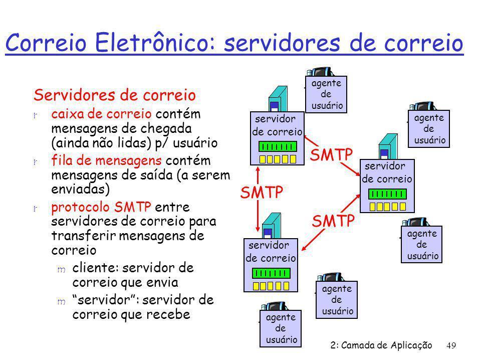 2: Camada de Aplicação49 Correio Eletrônico: servidores de correio Servidores de correio r caixa de correio contém mensagens de chegada (ainda não lidas) p/ usuário r fila de mensagens contém mensagens de saída (a serem enviadas) r protocolo SMTP entre servidores de correio para transferir mensagens de correio m cliente: servidor de correio que envia m servidor: servidor de correio que recebe servidor de correio agente de usuário SMTP agente de usuário servidor de correio