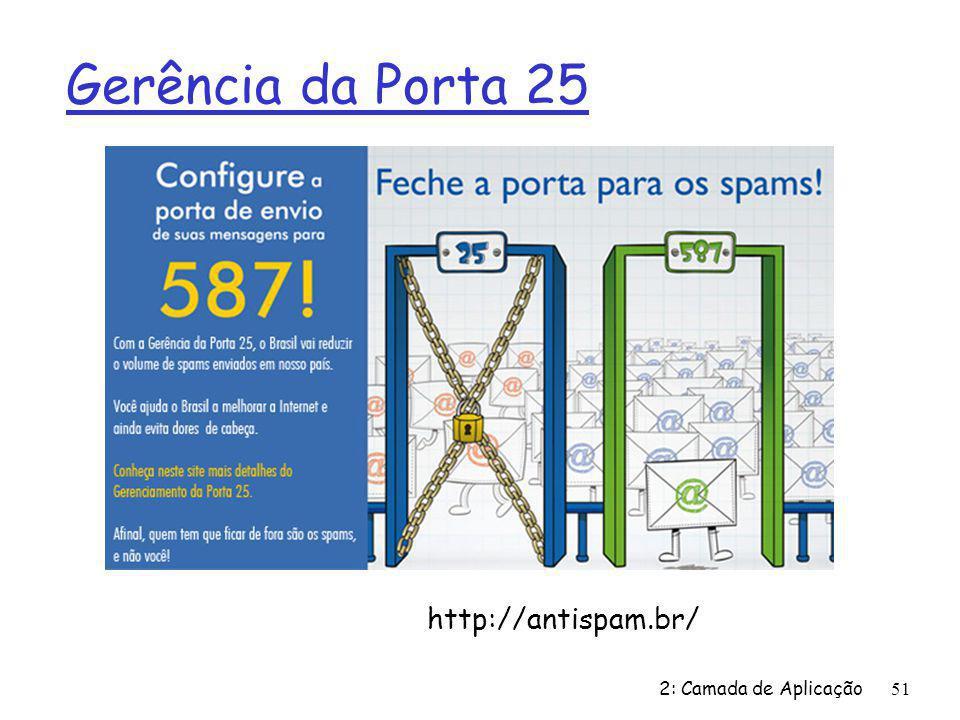 Gerência da Porta 25 2: Camada de Aplicação51 http://antispam.br/