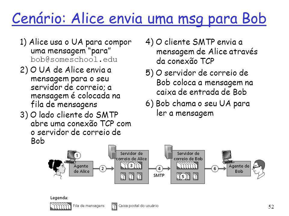 2: Camada de Aplicação52 Cenário: Alice envia uma msg para Bob 1) Alice usa o UA para compor uma mensagem para bob@someschool.edu 2) O UA de Alice envia a mensagem para o seu servidor de correio; a mensagem é colocada na fila de mensagens 3) O lado cliente do SMTP abre uma conexão TCP com o servidor de correio de Bob 4) O cliente SMTP envia a mensagem de Alice através da conexão TCP 5) O servidor de correio de Bob coloca a mensagem na caixa de entrada de Bob 6) Bob chama o seu UA para ler a mensagem