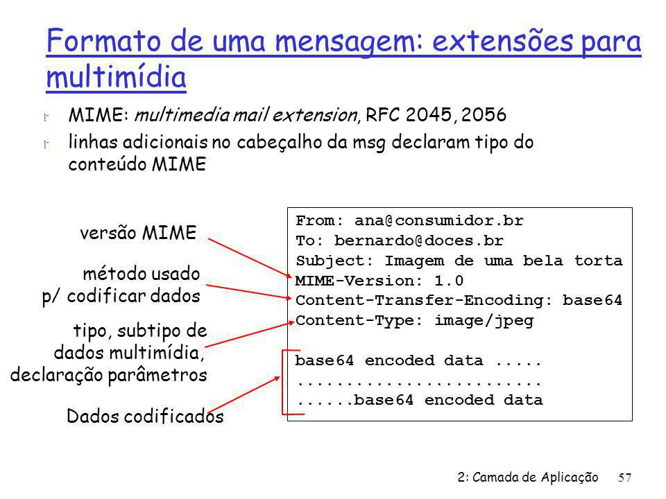 2: Camada de Aplicação57 Formato de uma mensagem: extensões para multimídia r MIME: multimedia mail extension, RFC 2045, 2056 r linhas adicionais no cabeçalho da msg declaram tipo do conteúdo MIME From: ana@consumidor.br To: bernardo@doces.br Subject: Imagem de uma bela torta MIME-Version: 1.0 Content-Transfer-Encoding: base64 Content-Type: image/jpeg base64 encoded data....................................base64 encoded data tipo, subtipo de dados multimídia, declaração parâmetros método usado p/ codificar dados versão MIME Dados codificados