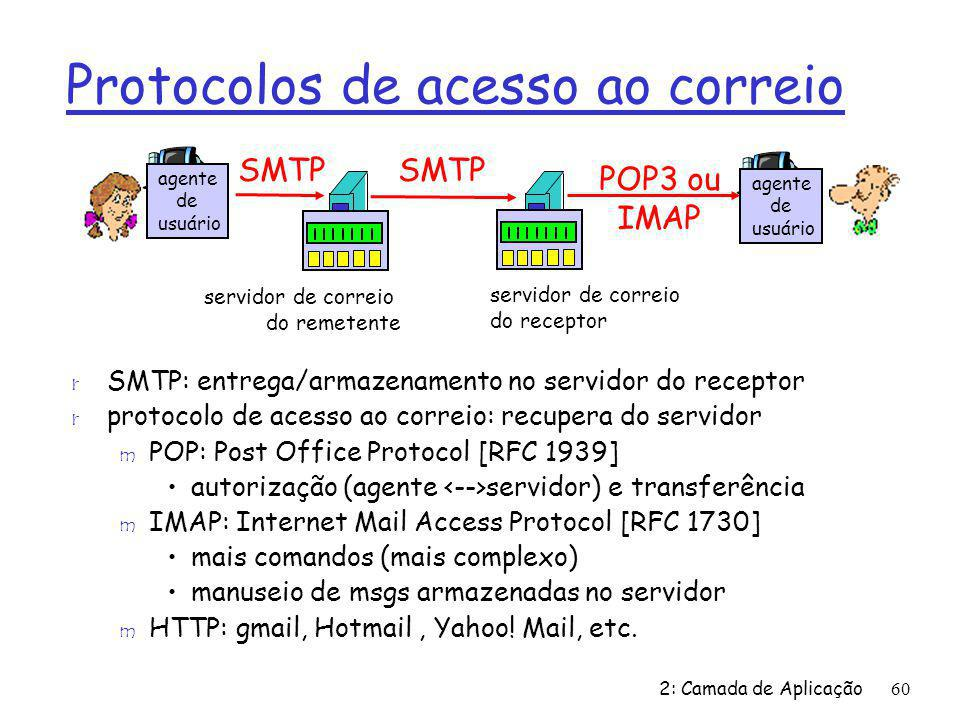 2: Camada de Aplicação60 Protocolos de acesso ao correio r SMTP: entrega/armazenamento no servidor do receptor r protocolo de acesso ao correio: recupera do servidor m POP: Post Office Protocol [RFC 1939] autorização (agente servidor) e transferência m IMAP: Internet Mail Access Protocol [RFC 1730] mais comandos (mais complexo) manuseio de msgs armazenadas no servidor m HTTP: gmail, Hotmail, Yahoo.