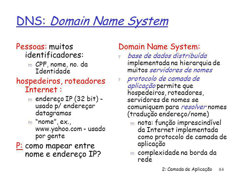 2: Camada de Aplicação64 DNS: Domain Name System Pessoas: muitos identificadores: m CPF, nome, no. da Identidade hospedeiros, roteadores Internet : m