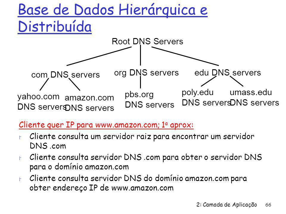 2: Camada de Aplicação66 Root DNS Servers com DNS servers org DNS serversedu DNS servers poly.edu DNS servers umass.edu DNS servers yahoo.com DNS serv