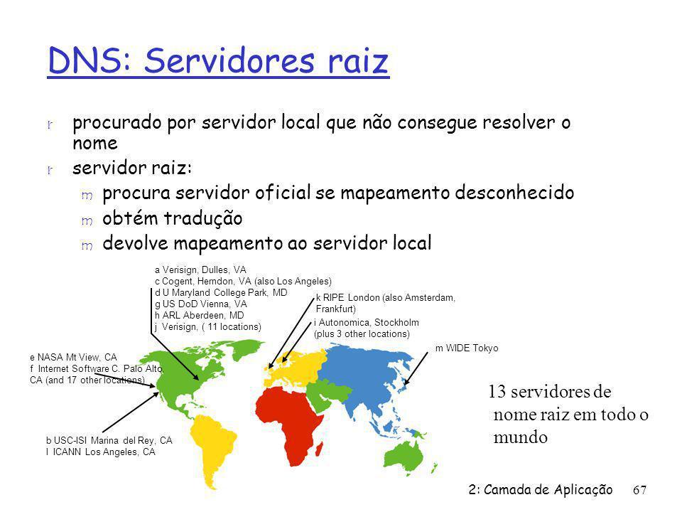 2: Camada de Aplicação67 DNS: Servidores raiz r procurado por servidor local que não consegue resolver o nome r servidor raiz: m procura servidor ofic