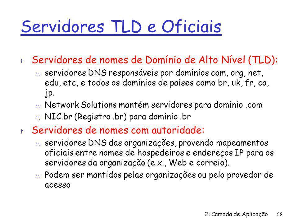 2: Camada de Aplicação68 Servidores TLD e Oficiais r Servidores de nomes de Domínio de Alto Nível (TLD): m servidores DNS responsáveis por domínios com, org, net, edu, etc, e todos os domínios de países como br, uk, fr, ca, jp.