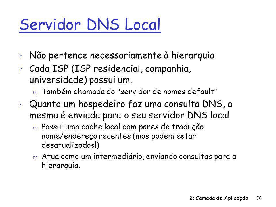 Servidor DNS Local r Não pertence necessariamente à hierarquia r Cada ISP (ISP residencial, companhia, universidade) possui um. m Também chamada do se