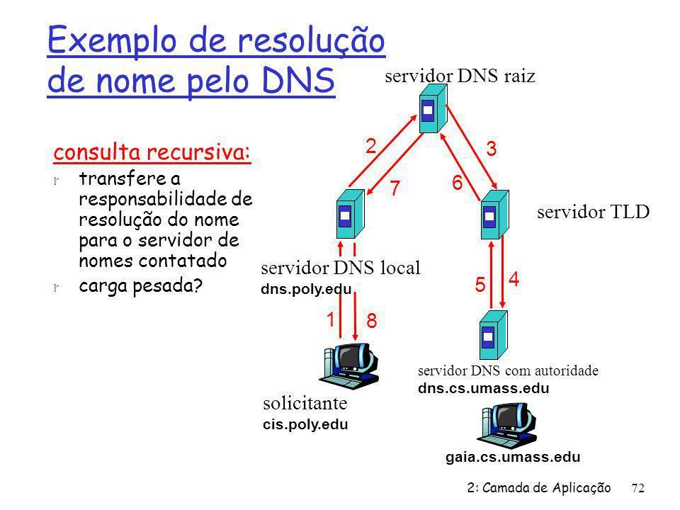 2: Camada de Aplicação72 consulta recursiva: r transfere a responsabilidade de resolução do nome para o servidor de nomes contatado r carga pesada? Ex