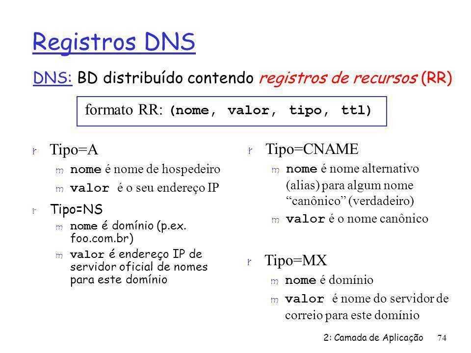 2: Camada de Aplicação74 Registros DNS DNS: BD distribuído contendo registros de recursos (RR) r Tipo=NS nome é domínio (p.ex. foo.com.br) valor é end