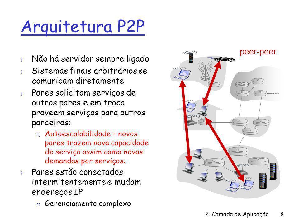 2: Camada de Aplicação8 Arquitetura P2P r Não há servidor sempre ligado r Sistemas finais arbitrários se comunicam diretamente r Pares solicitam servi