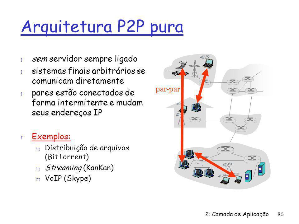 2: Camada de Aplicação80 Arquitetura P2P pura r sem servidor sempre ligado r sistemas finais arbitrários se comunicam diretamente r pares estão conect