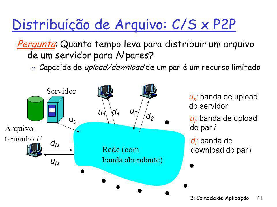 d i : banda de download do par i 2: Camada de Aplicação81 Distribuição de Arquivo: C/S x P2P Pergunta: Quanto tempo leva para distribuir um arquivo de um servidor para N pares.