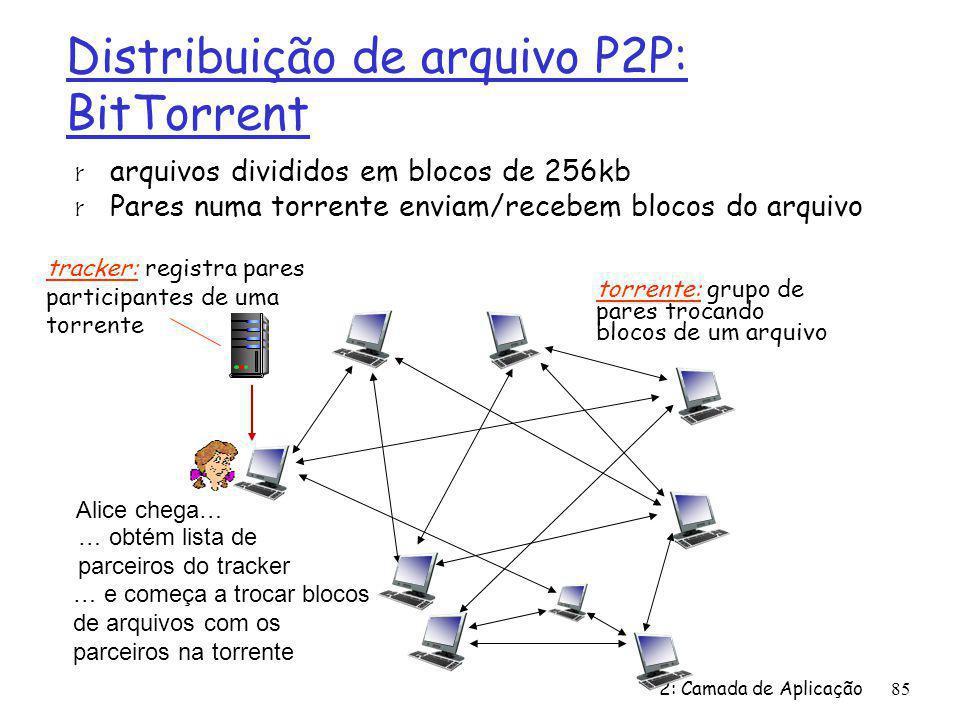 2: Camada de Aplicação85 Distribuição de arquivo P2P: BitTorrent tracker: registra pares participantes de uma torrente torrente: grupo de pares trocan