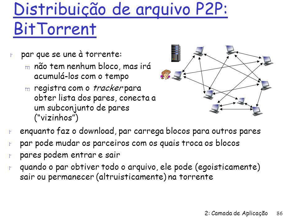 2: Camada de Aplicação86 Distribuição de arquivo P2P: BitTorrent r par que se une à torrente: m não tem nenhum bloco, mas irá acumulá-los com o tempo