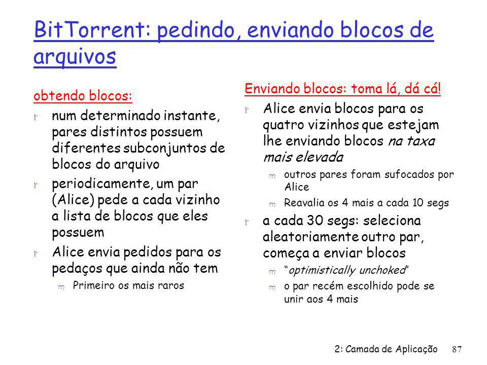 BitTorrent: pedindo, enviando blocos de arquivos obtendo blocos: r num determinado instante, pares distintos possuem diferentes subconjuntos de blocos