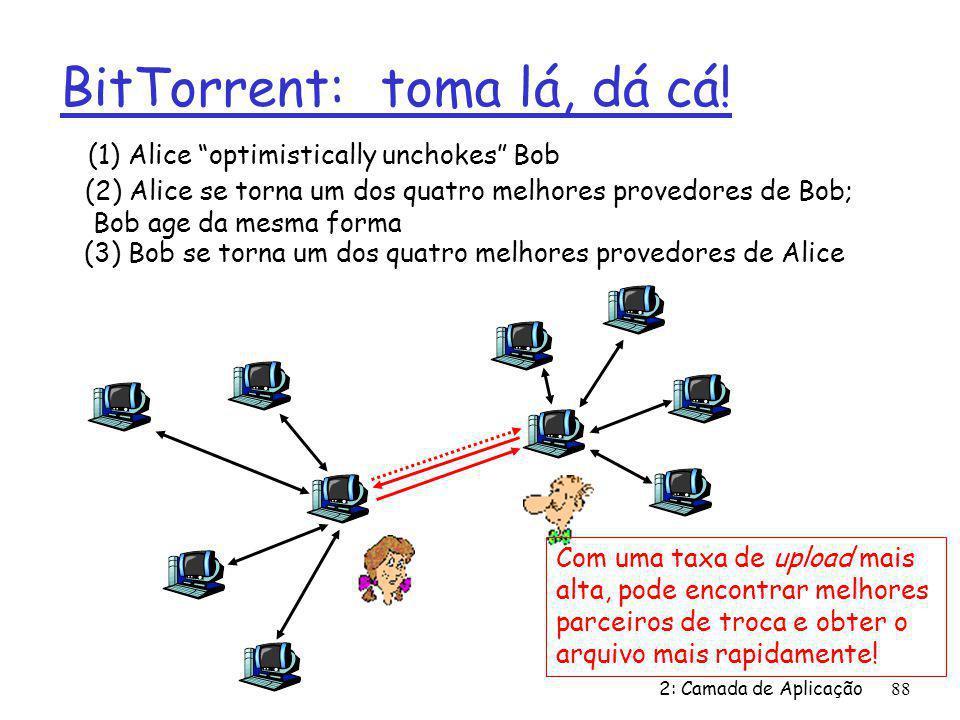 2: Camada de Aplicação88 BitTorrent: toma lá, dá cá! (1) Alice optimistically unchokes Bob (2) Alice se torna um dos quatro melhores provedores de Bob
