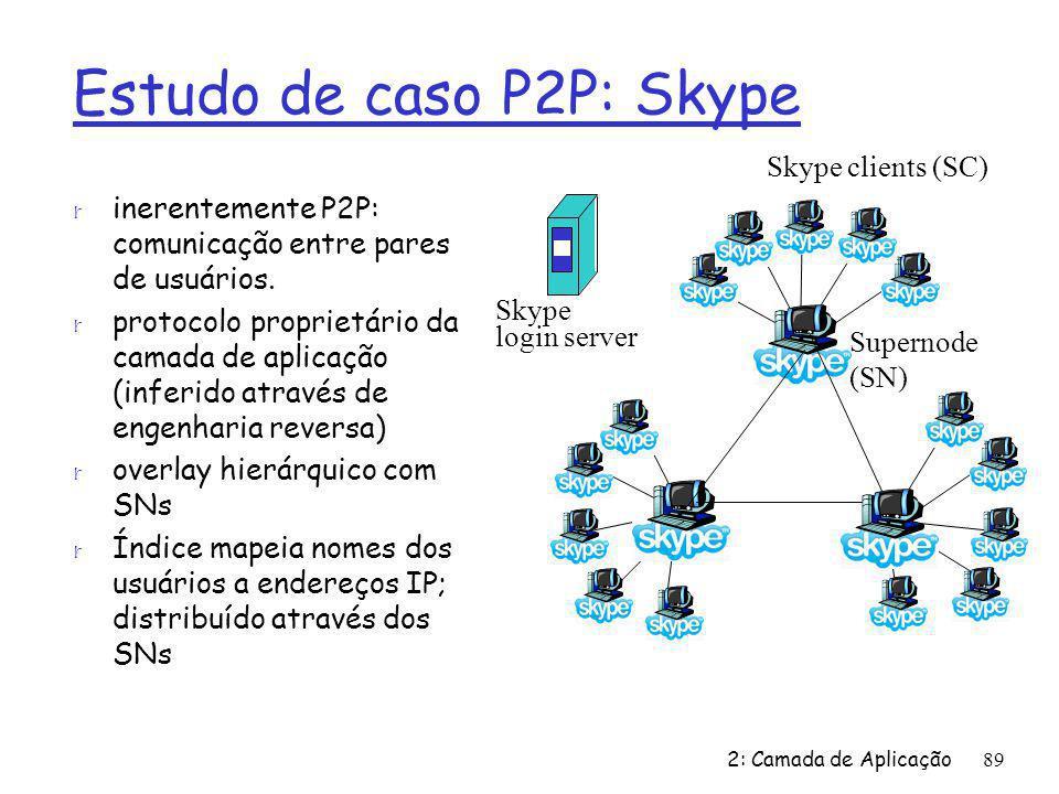 2: Camada de Aplicação89 Estudo de caso P2P: Skype r inerentemente P2P: comunicação entre pares de usuários. r protocolo proprietário da camada de apl