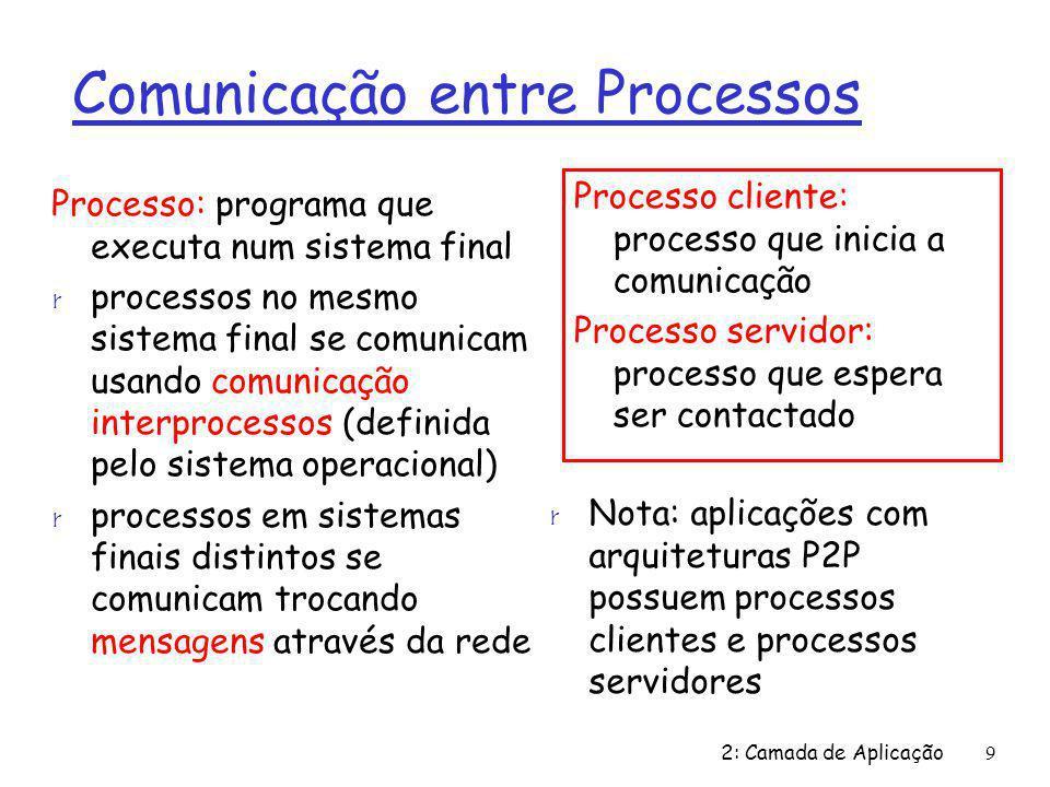 2: Camada de Aplicação9 Comunicação entre Processos Processo: programa que executa num sistema final r processos no mesmo sistema final se comunicam u