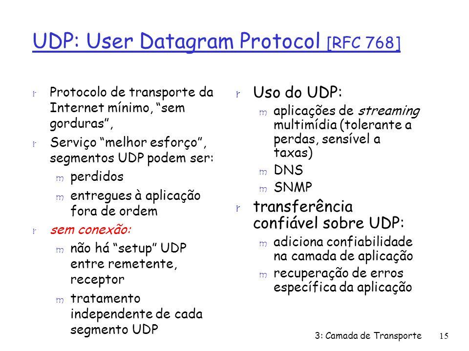 UDP: User Datagram Protocol [RFC 768] r Protocolo de transporte da Internet mínimo, sem gorduras, r Serviço melhor esforço, segmentos UDP podem ser: m
