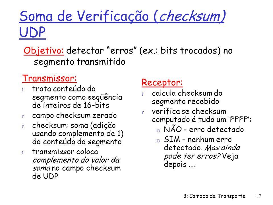 Soma de Verificação (checksum) UDP Transmissor: r trata conteúdo do segmento como seqüência de inteiros de 16-bits r campo checksum zerado r checksum: