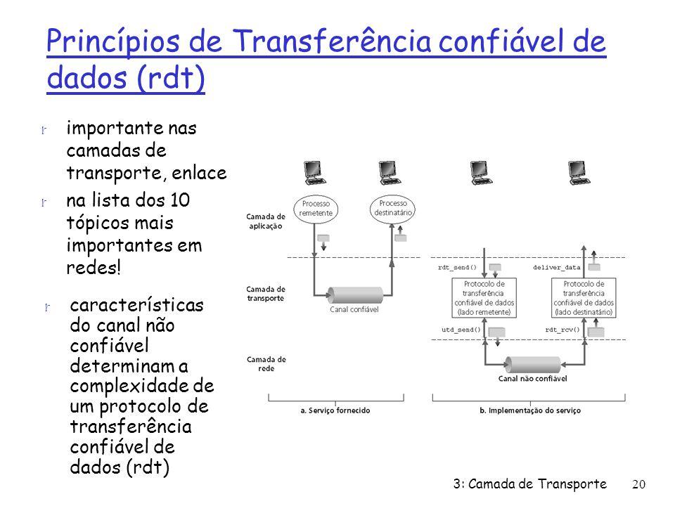 Princípios de Transferência confiável de dados (rdt) r importante nas camadas de transporte, enlace r na lista dos 10 tópicos mais importantes em rede
