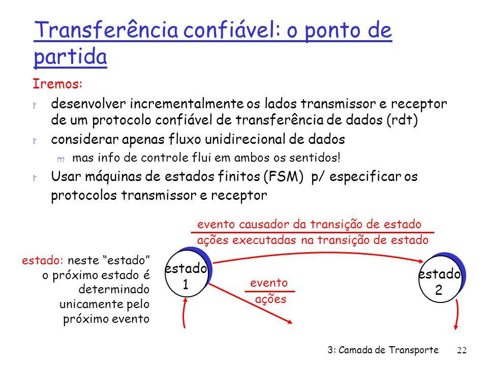 Transferência confiável: o ponto de partida Iremos: r desenvolver incrementalmente os lados transmissor e receptor de um protocolo confiável de transf
