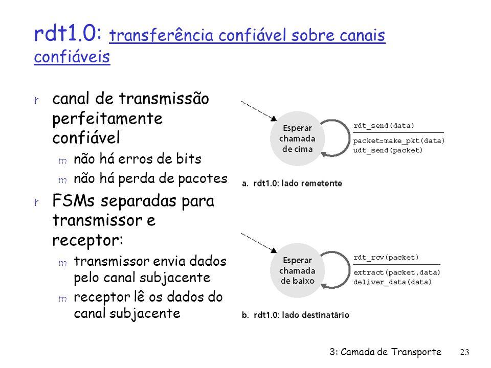 rdt1.0: transferência confiável sobre canais confiáveis r canal de transmissão perfeitamente confiável m não há erros de bits m não há perda de pacote