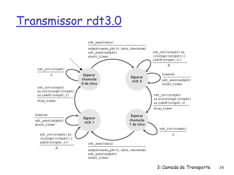 Transmissor rdt3.0 3: Camada de Transporte36