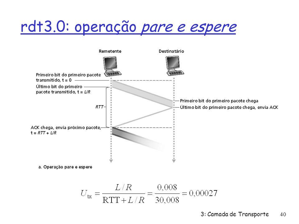 rdt3.0: operação pare e espere 3: Camada de Transporte40