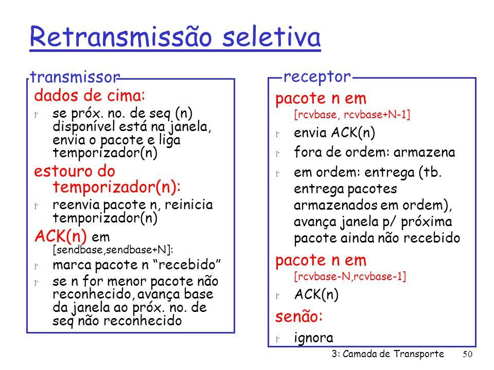 Retransmissão seletiva dados de cima: r se próx. no. de seq (n) disponível está na janela, envia o pacote e liga temporizador(n) estouro do temporizad