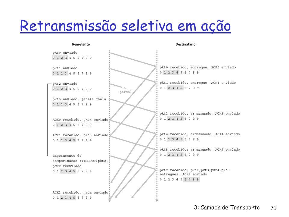 Retransmissão seletiva em ação 3: Camada de Transporte51