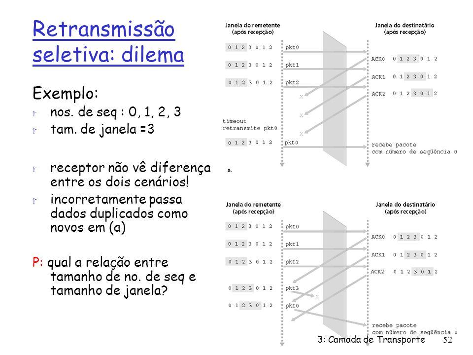 Retransmissão seletiva: dilema Exemplo: r nos. de seq : 0, 1, 2, 3 r tam. de janela =3 r receptor não vê diferença entre os dois cenários! r incorreta
