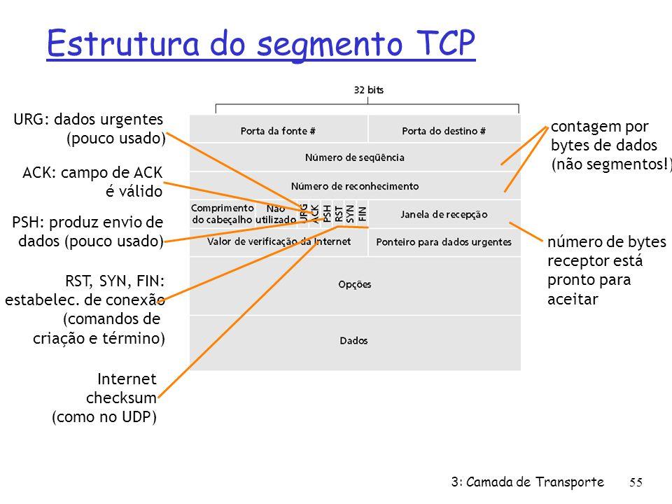 Estrutura do segmento TCP URG: dados urgentes (pouco usado) ACK: campo de ACK é válido PSH: produz envio de dados (pouco usado) RST, SYN, FIN: estabel