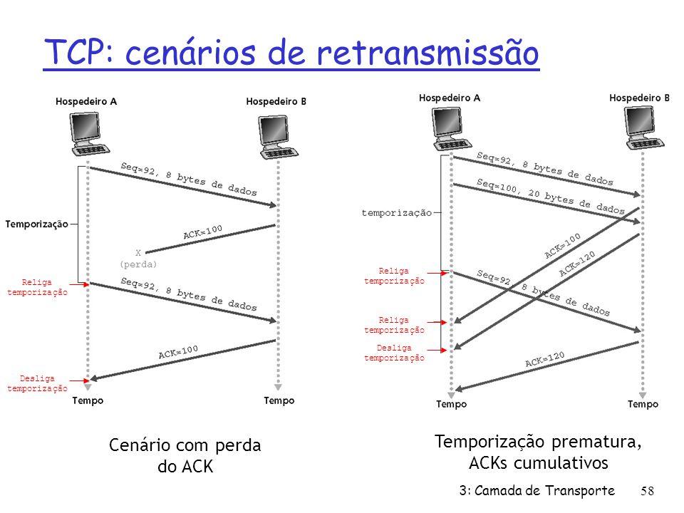 TCP: cenários de retransmissão Cenário com perda do ACK Temporização prematura, ACKs cumulativos Religa temporização Religa temporização Desliga tempo