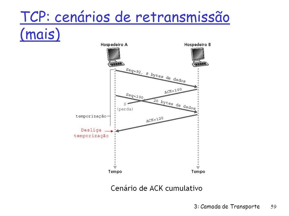 TCP: cenários de retransmissão (mais) Cenário de ACK cumulativo Desliga temporização 3: Camada de Transporte59