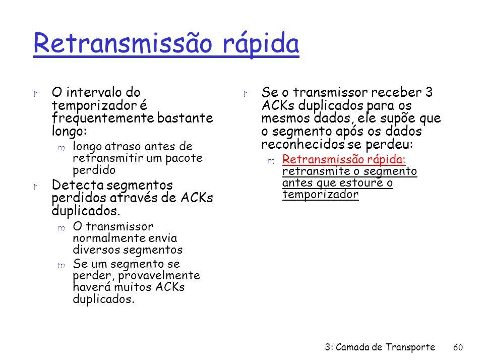 Retransmissão rápida r O intervalo do temporizador é frequentemente bastante longo: m longo atraso antes de retransmitir um pacote perdido r Detecta s